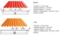 Размеры профлиста для забора ширина и длина – какой толщины бывает профнастил?