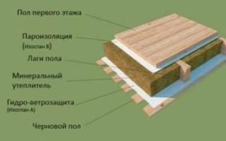 Как правильно монтировать пароизоляцию на стены