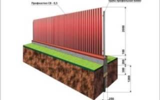 Как сделать фундамент под забор из профнастила?