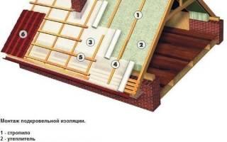 Изоляционные материалы скатной кровли, изоляция для крыши