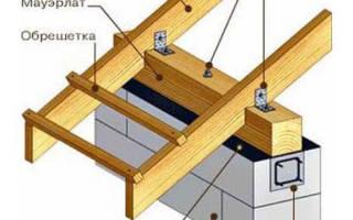 Как рассчитать стропила на крышу?