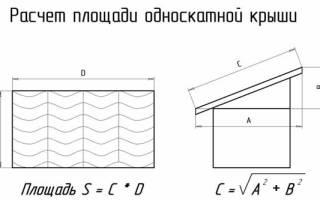 Как найти площадь крыши дома, формула расчета кровли