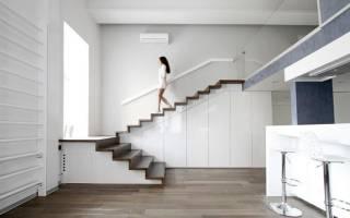 Дизайн лестниц на 2 этаж