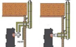 Как вывести трубу от печи через стену