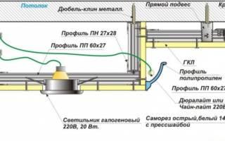 Как делать двухуровневый потолок из гипсокартона, видео