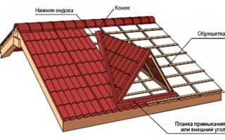 Крыша с кукушкой стропильная система