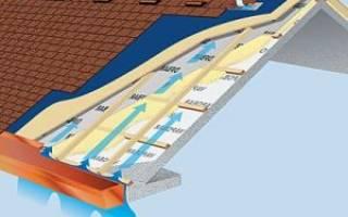 Проход вентиляции через кровлю из металлочерепицы, вентиляционные выходы на крышу