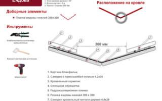 Устройство фальцевой кровли технология: фальцованная крыша
