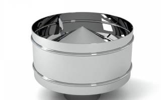 Дефлектор вентиляционный, что это такое: аэродефлектор?