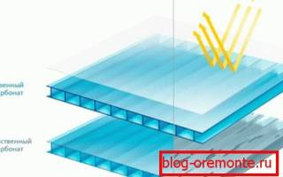 Прозрачный сотовый поликарбонат – альтернатива стеклу