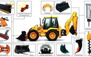 Классификация экскаваторов по типу ходовой части