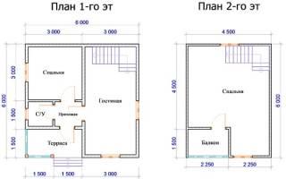 Каркасный дом 6х6 с мансардой проекты