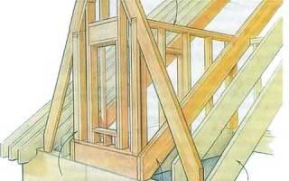 Смотровое окно на крыше, устройство слуховых окон