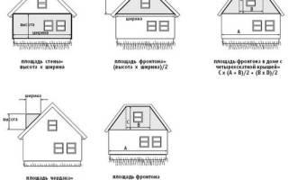 Размер сайдинга для обшивки дома цена: металлосайдинг вес 1м2