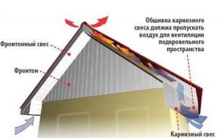 Крепление софитов на карниз крыши, панель софит