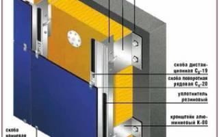Вентфасад технология монтажа – установка фасадов