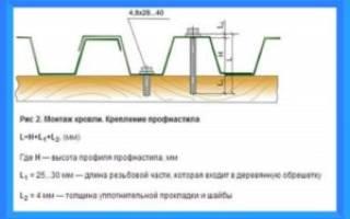 Крепление профнастила на крыше расстояние между саморезами: крепеж для профлиста