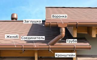Устройство водостока со скатных крыш: многоскатная кровля