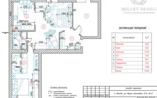 Дизайн квартиры 83 кв м
