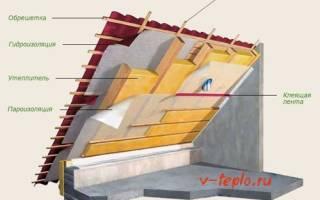 Утепление крыши изнутри, видео